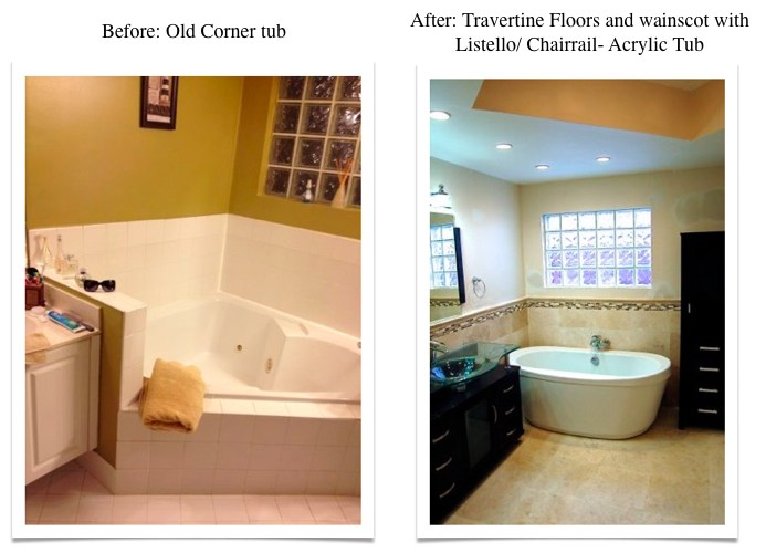 Travertine Transformations