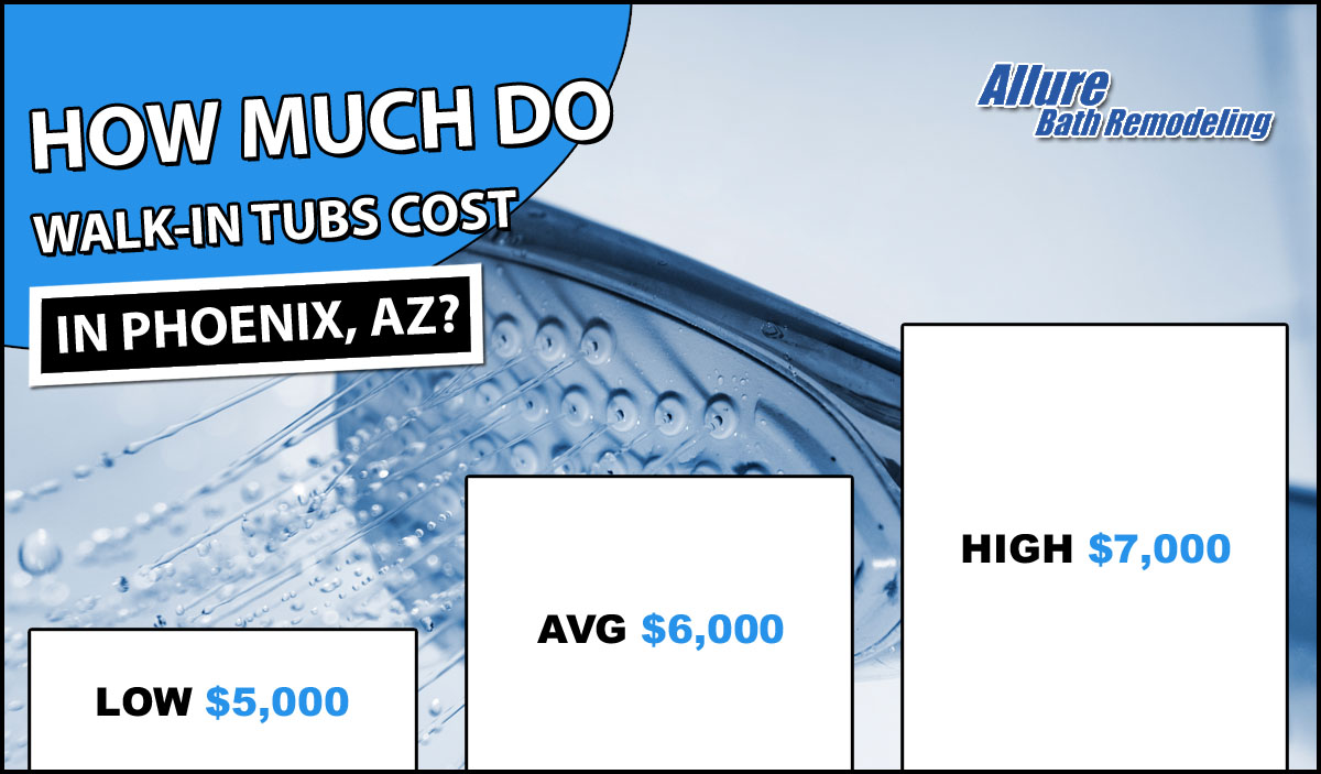 Walk-In-Tubs-Cost Phoenix