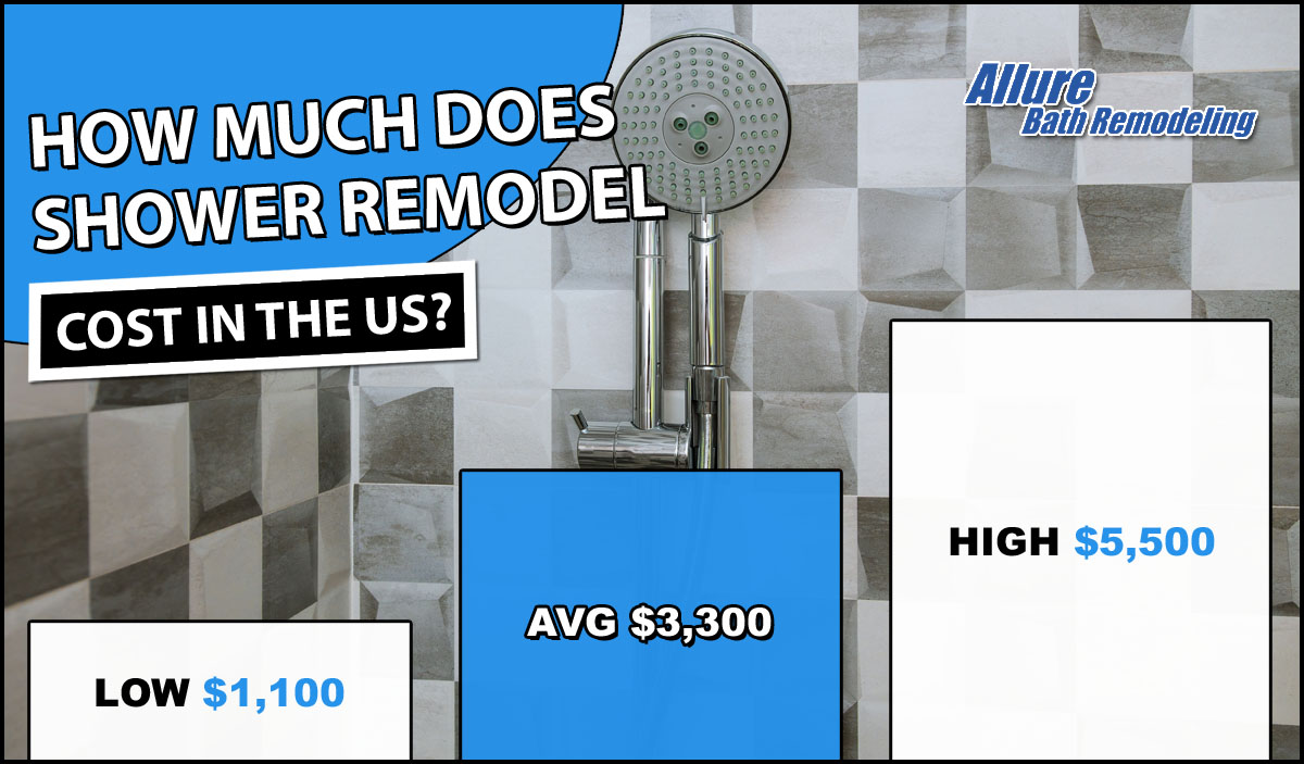 Shower Remodel Cost 2019 Average Prices Near Me