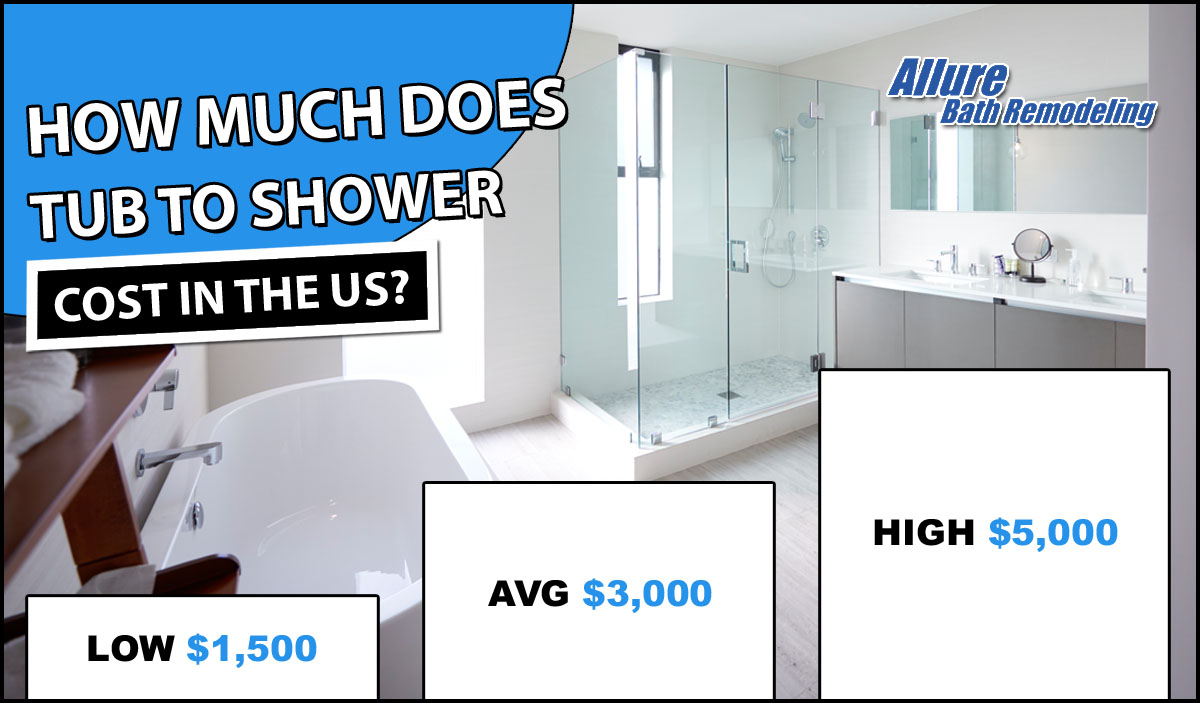 Tub to Shower Conversion Cost 2019 | Average Prices